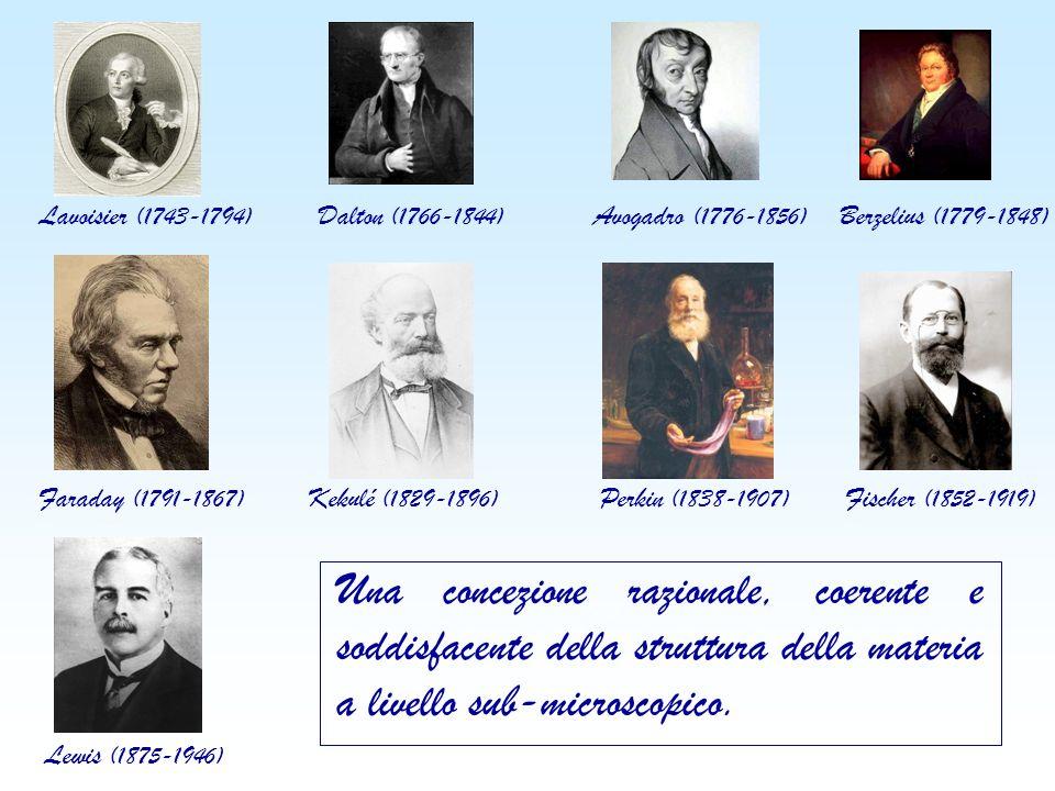 Lavoisier (1743-1794) Dalton (1766-1844) Avogadro (1776-1856) Berzelius (1779-1848)