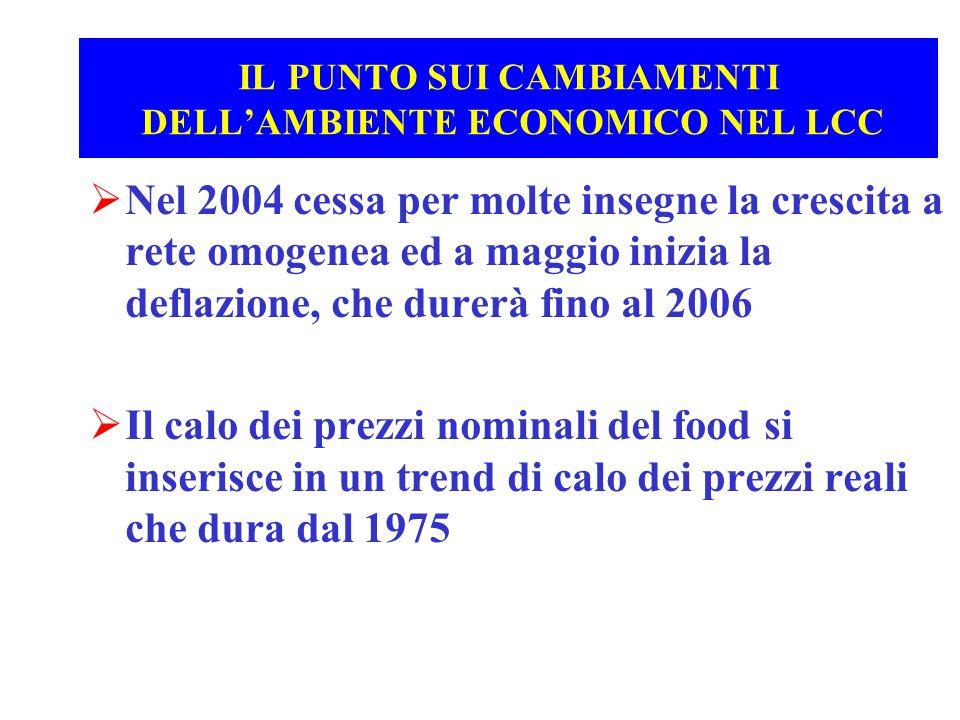 IL PUNTO SUI CAMBIAMENTI DELL'AMBIENTE ECONOMICO NEL LCC