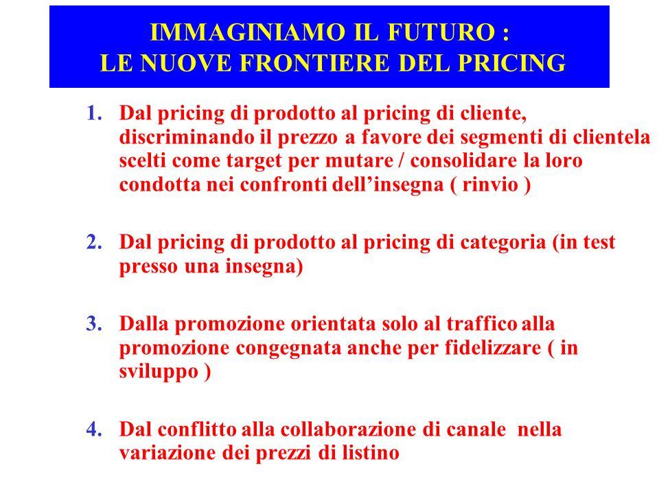 IMMAGINIAMO IL FUTURO : LE NUOVE FRONTIERE DEL PRICING