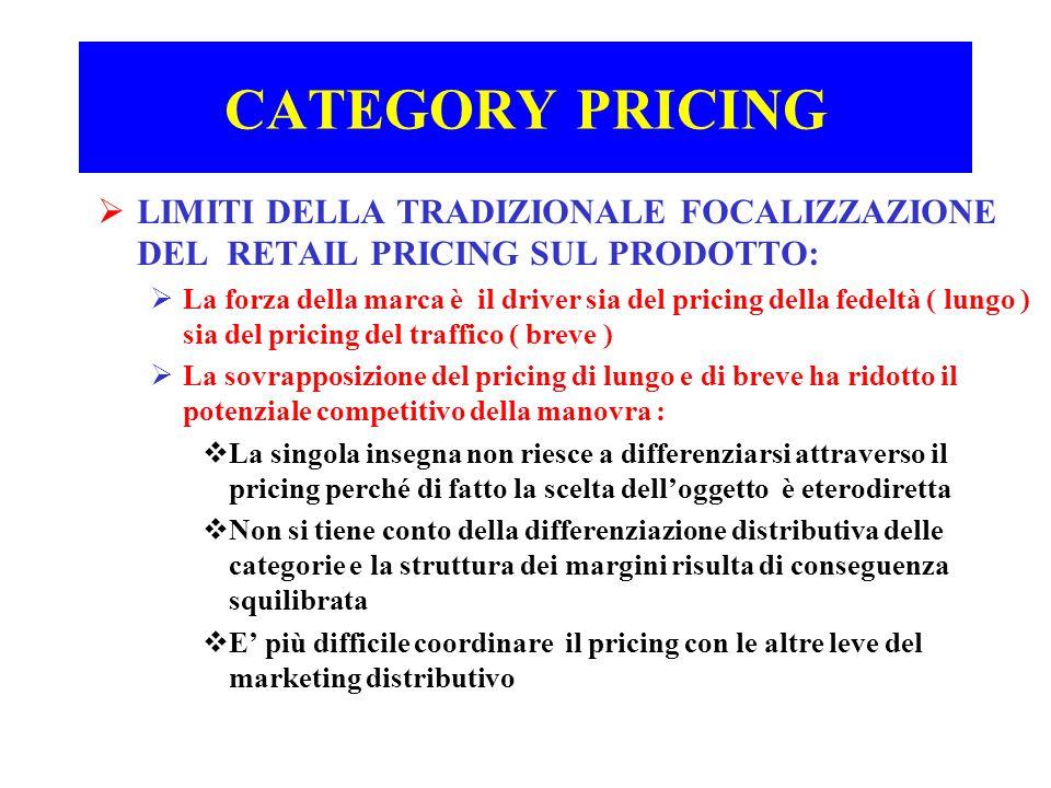 CATEGORY PRICING LIMITI DELLA TRADIZIONALE FOCALIZZAZIONE DEL RETAIL PRICING SUL PRODOTTO: