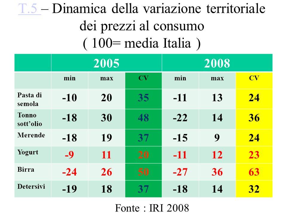 T.5 – Dinamica della variazione territoriale dei prezzi al consumo ( 100= media Italia )