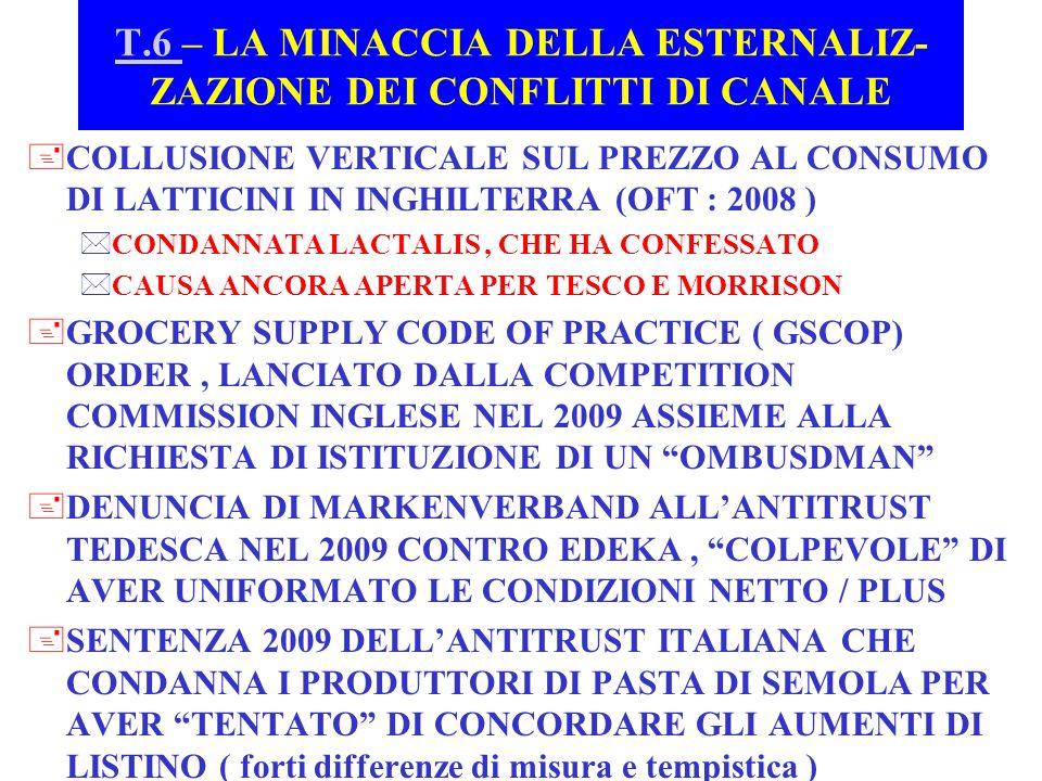 T.6 – LA MINACCIA DELLA ESTERNALIZ- ZAZIONE DEI CONFLITTI DI CANALE