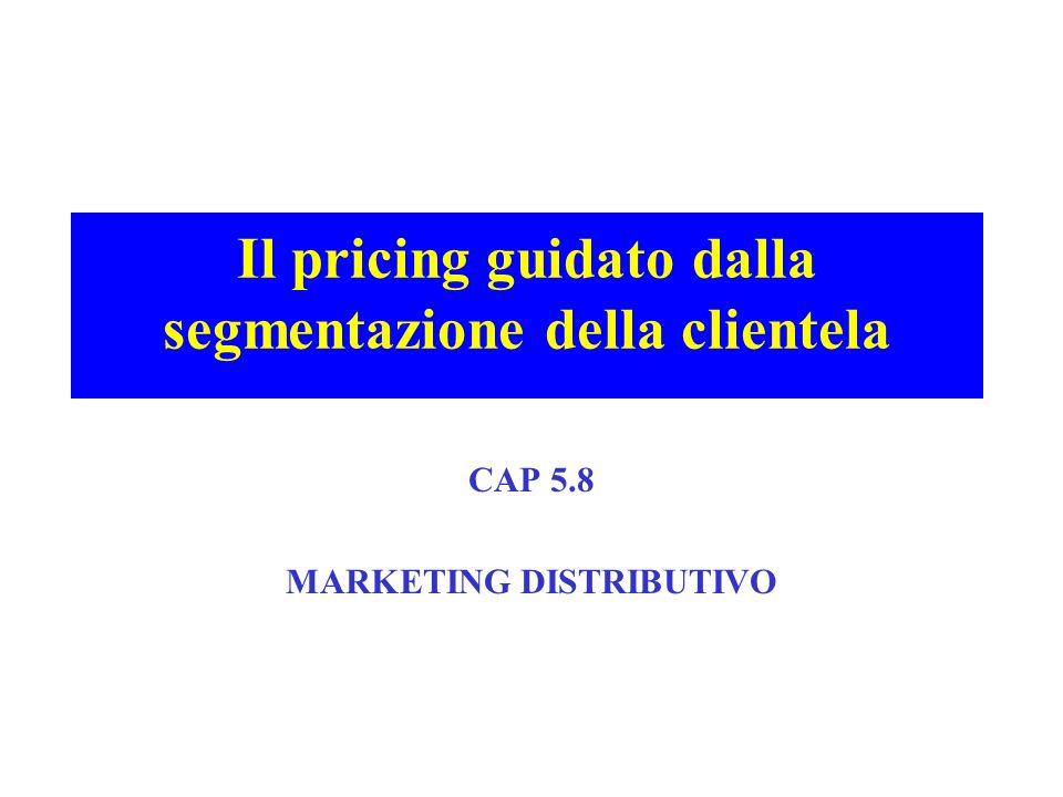Il pricing guidato dalla segmentazione della clientela