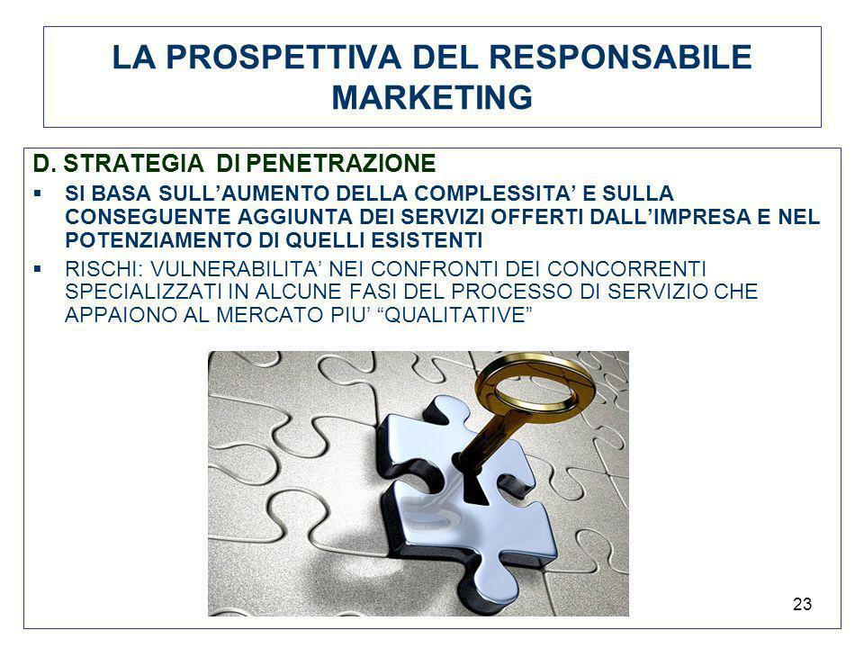 LA PROSPETTIVA DEL RESPONSABILE MARKETING