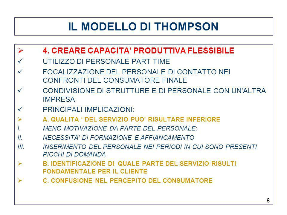 IL MODELLO DI THOMPSON 4. CREARE CAPACITA' PRODUTTIVA FLESSIBILE
