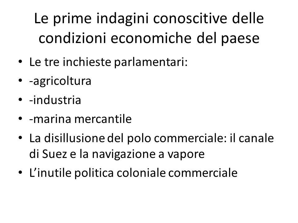 Le prime indagini conoscitive delle condizioni economiche del paese