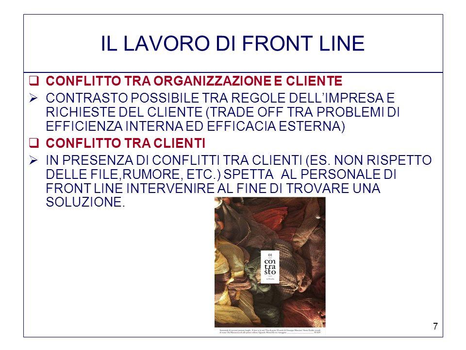 IL LAVORO DI FRONT LINE CONFLITTO TRA ORGANIZZAZIONE E CLIENTE
