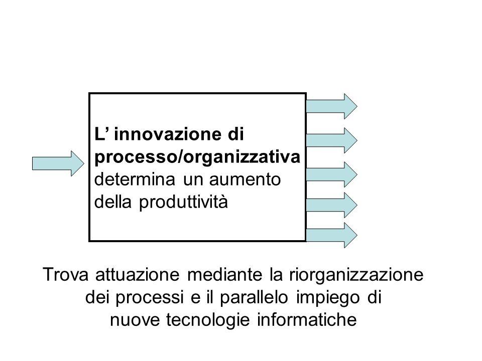 L' innovazione di processo/organizzativa determina un aumento