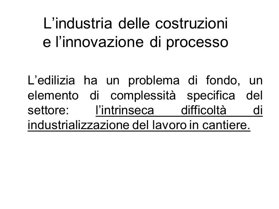 L'industria delle costruzioni e l'innovazione di processo