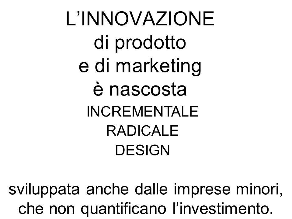 L'INNOVAZIONE di prodotto e di marketing è nascosta