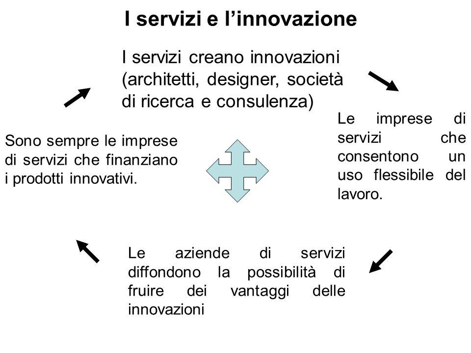 I servizi e l'innovazione