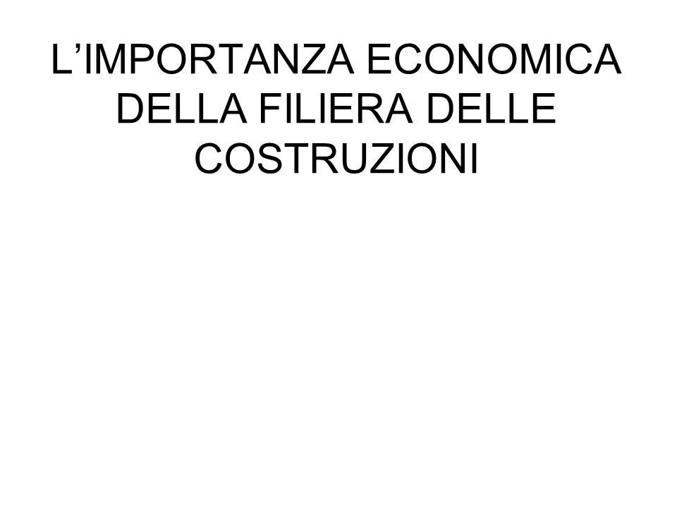L'IMPORTANZA ECONOMICA DELLA FILIERA DELLE COSTRUZIONI