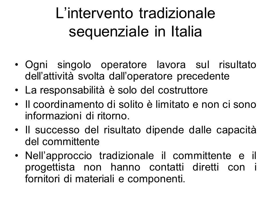 L'intervento tradizionale sequenziale in Italia