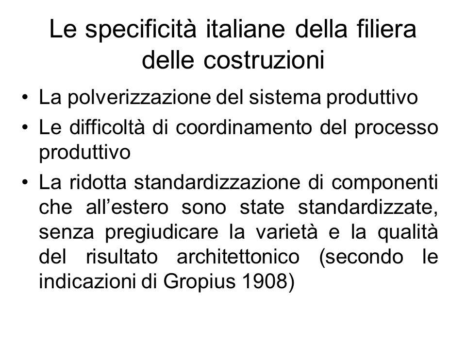 Le specificità italiane della filiera delle costruzioni