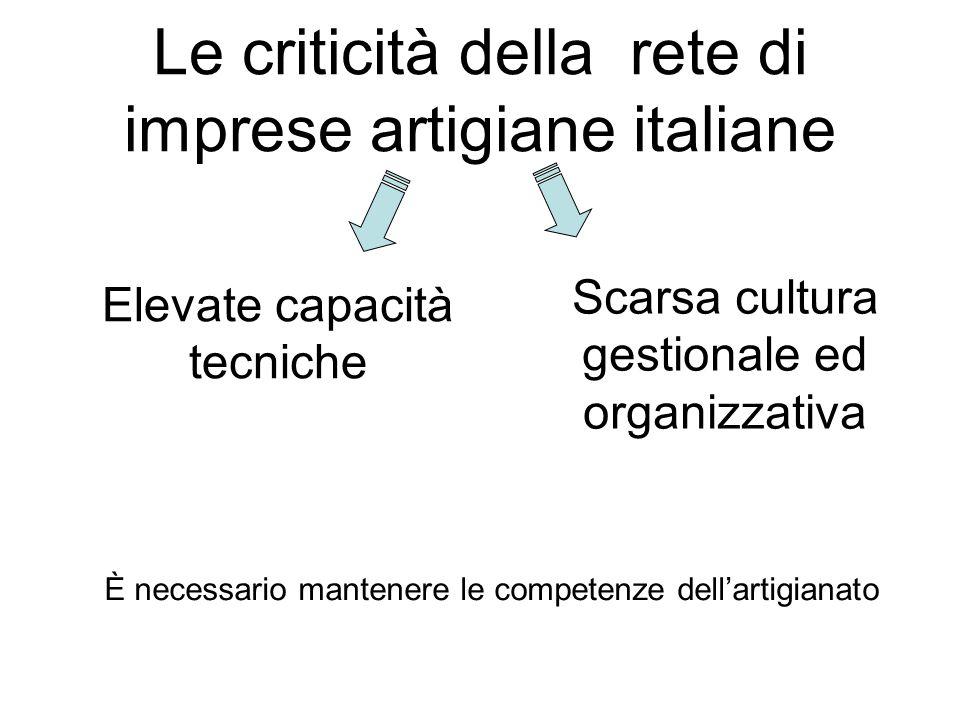 Le criticità della rete di imprese artigiane italiane