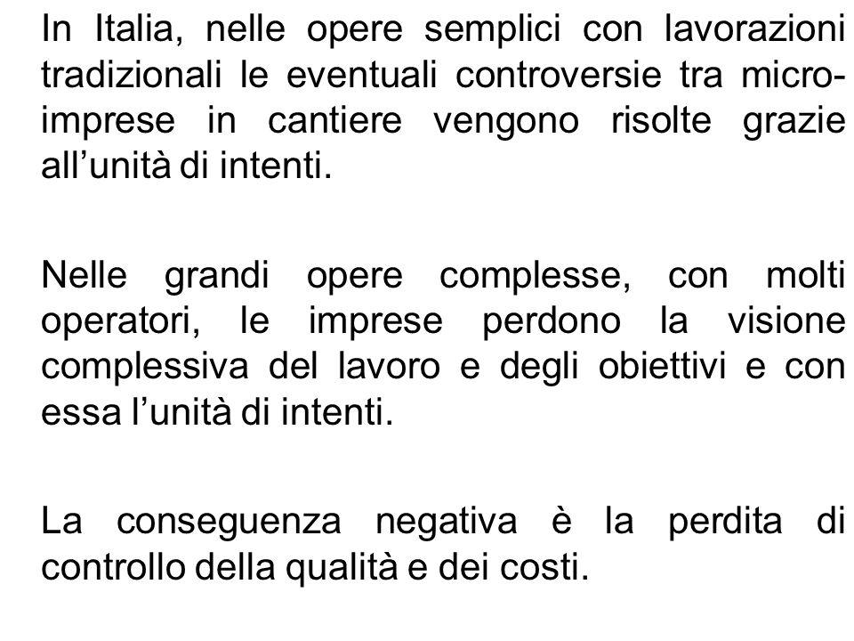 In Italia, nelle opere semplici con lavorazioni tradizionali le eventuali controversie tra micro-imprese in cantiere vengono risolte grazie all'unità di intenti.