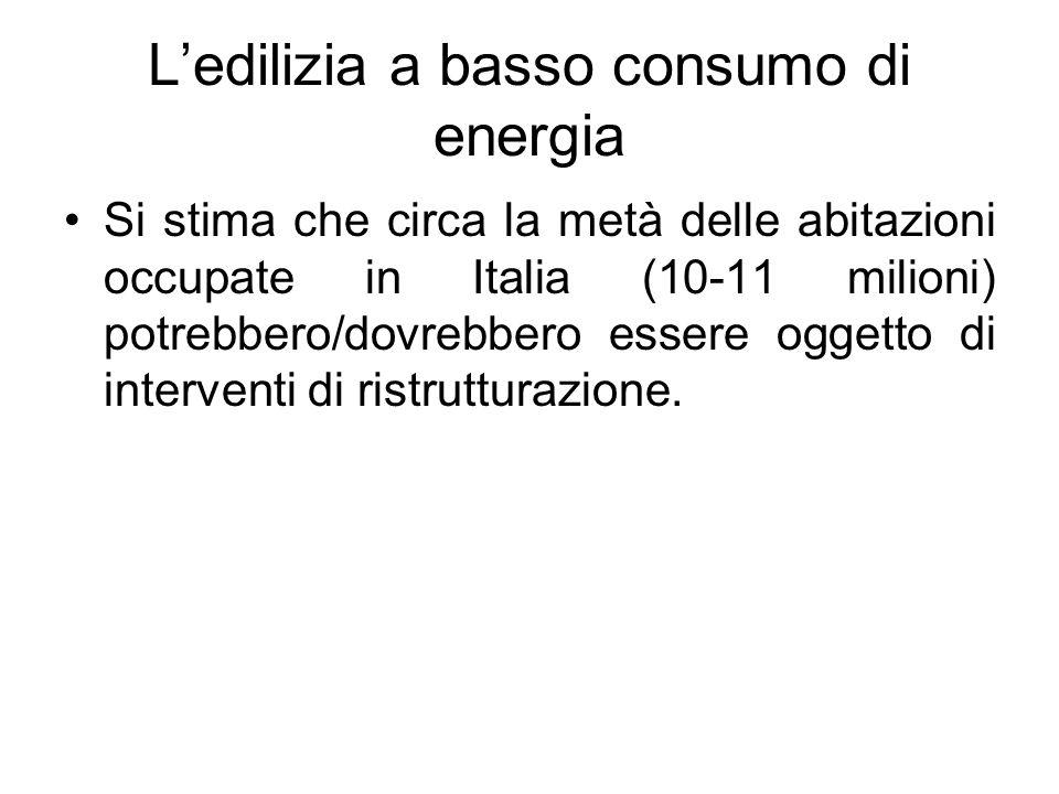 L'edilizia a basso consumo di energia