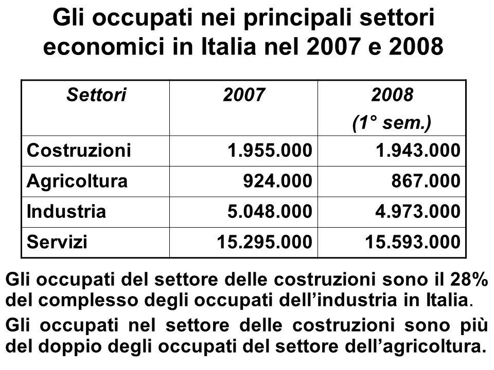 Gli occupati nei principali settori economici in Italia nel 2007 e 2008