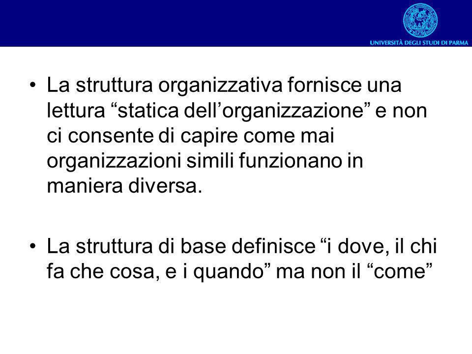 La struttura organizzativa fornisce una lettura statica dell'organizzazione e non ci consente di capire come mai organizzazioni simili funzionano in maniera diversa.