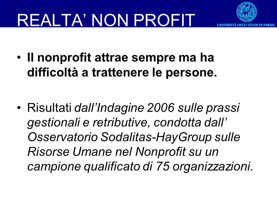 REALTA' NON PROFIT Il nonprofit attrae sempre ma ha difficoltà a trattenere le persone.