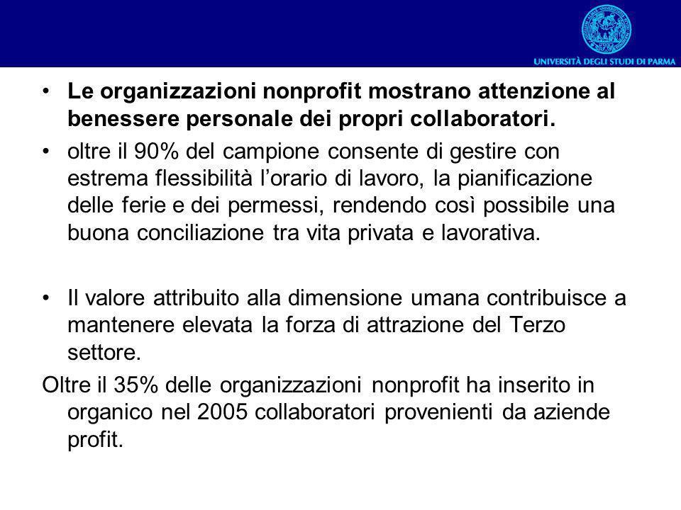 Le organizzazioni nonprofit mostrano attenzione al benessere personale dei propri collaboratori.