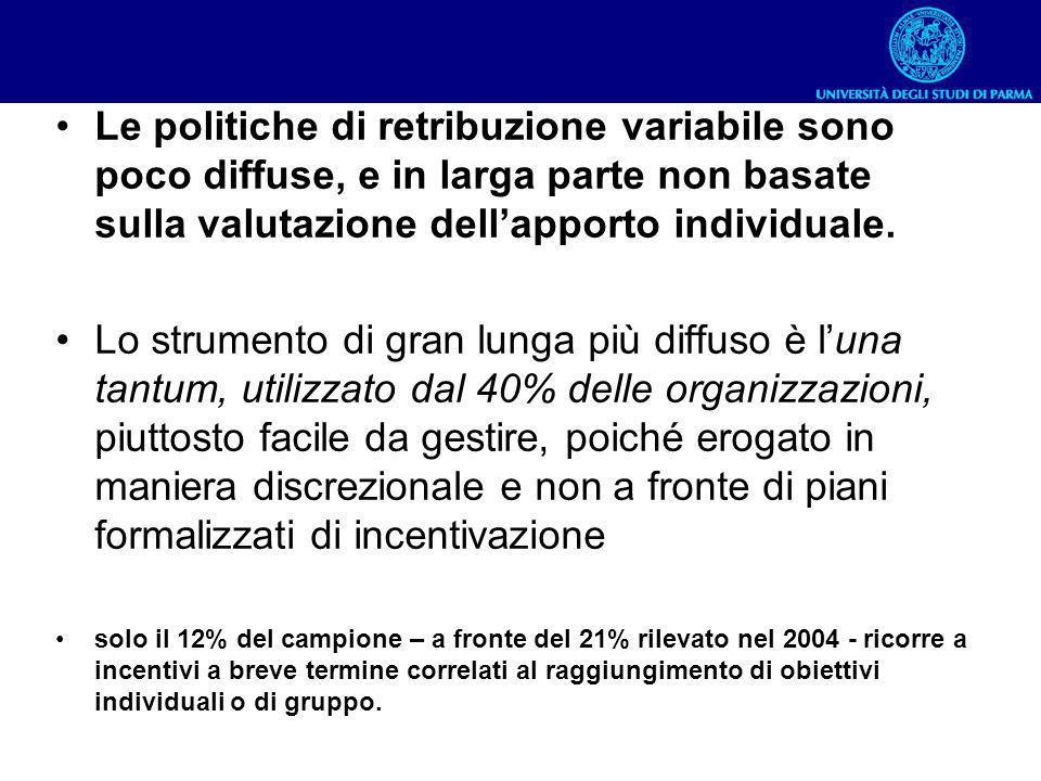 Le politiche di retribuzione variabile sono poco diffuse, e in larga parte non basate sulla valutazione dell'apporto individuale.
