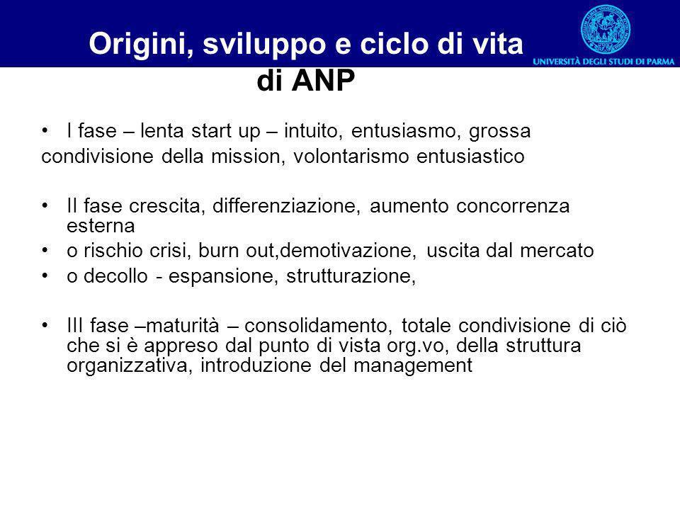Origini, sviluppo e ciclo di vita di ANP
