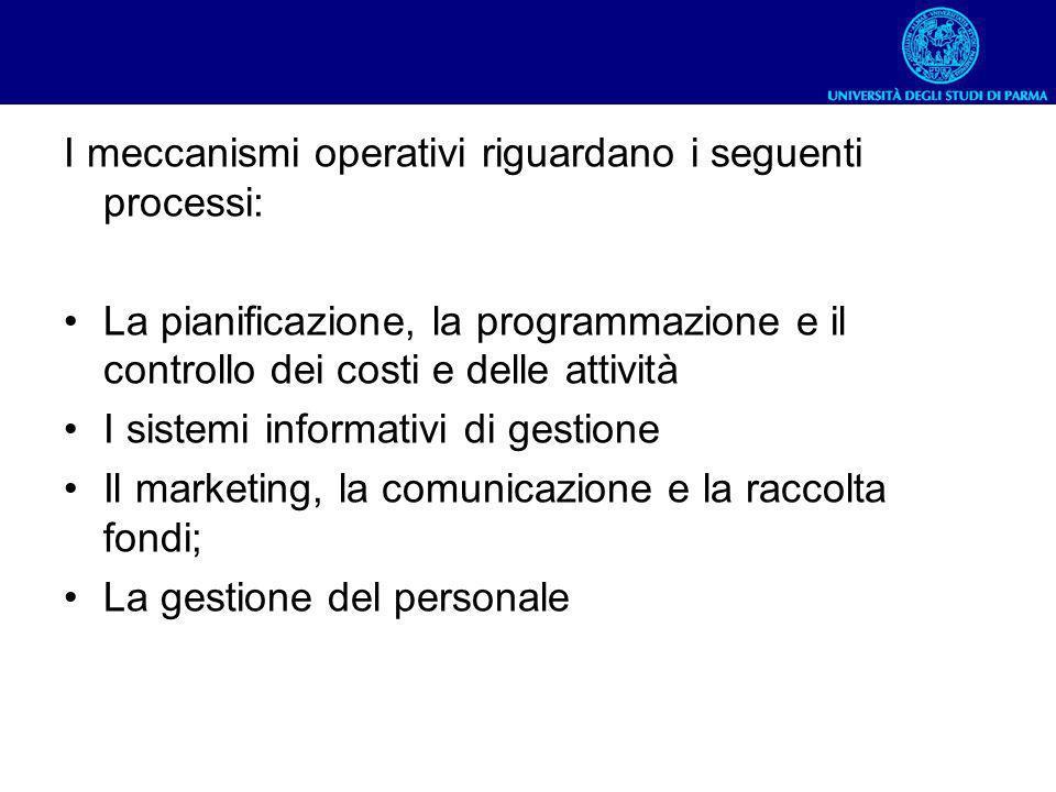 I meccanismi operativi riguardano i seguenti processi:
