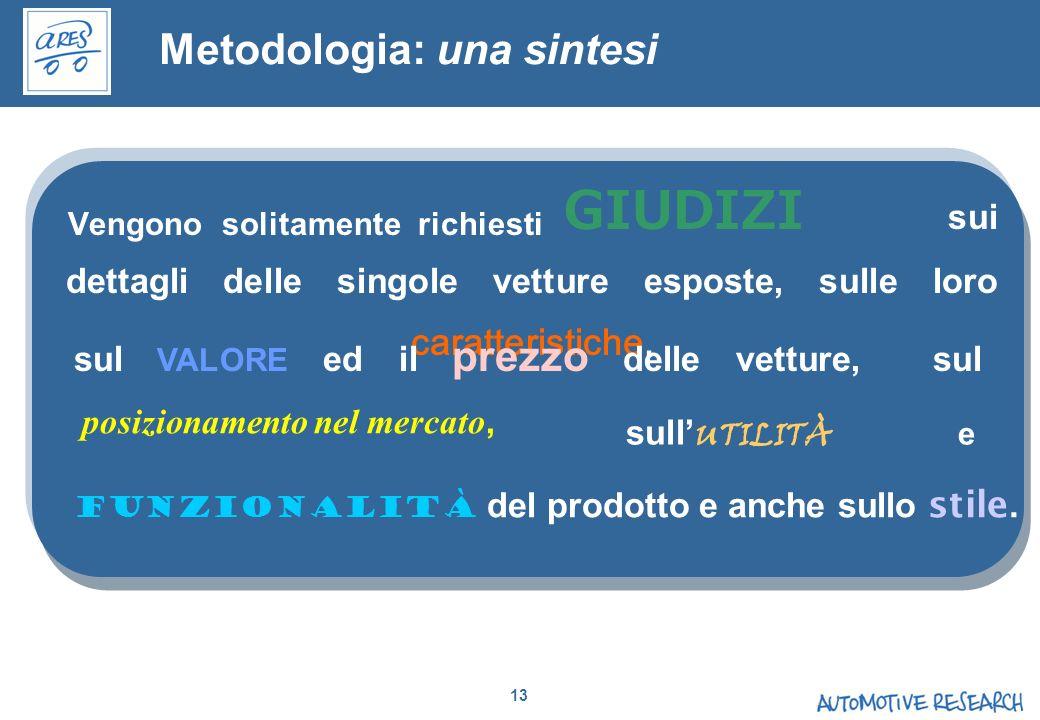 Metodologia: una sintesi