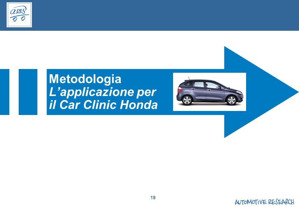Metodologia L'applicazione per il Car Clinic Honda