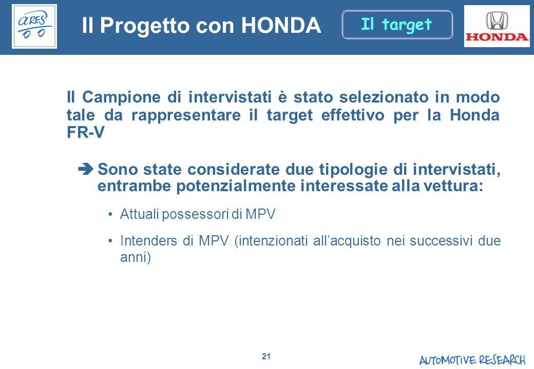 Il Progetto con HONDA Il target
