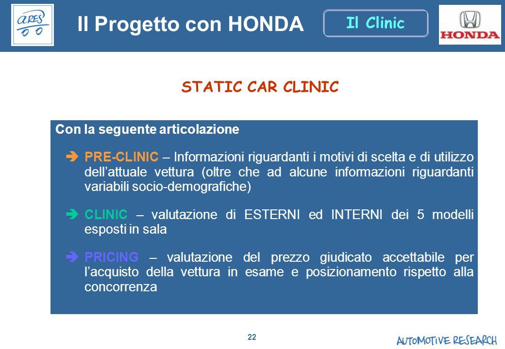 Il Progetto con HONDA Il Clinic STATIC CAR CLINIC