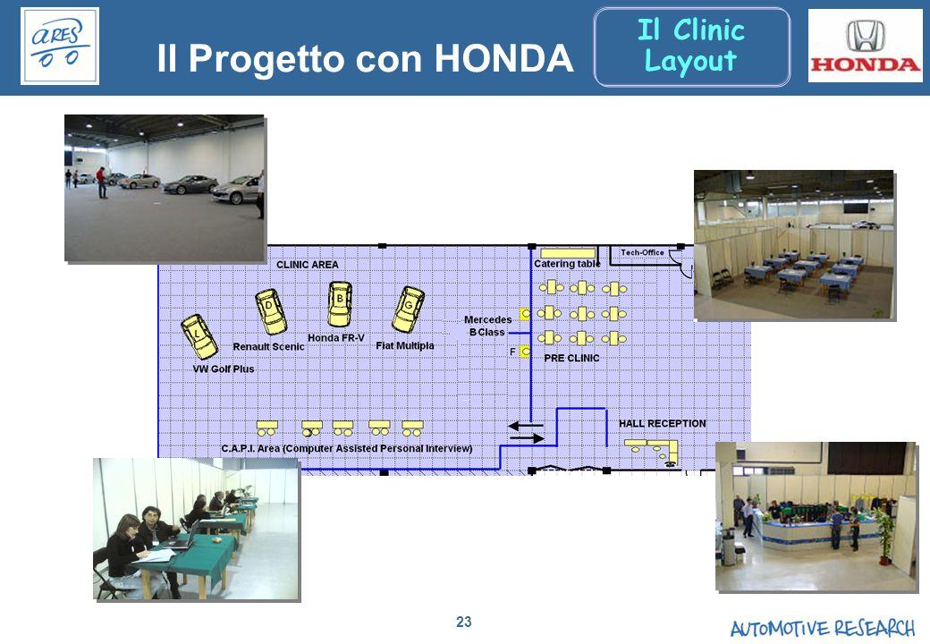 Il Progetto con HONDA Il Clinic Layout