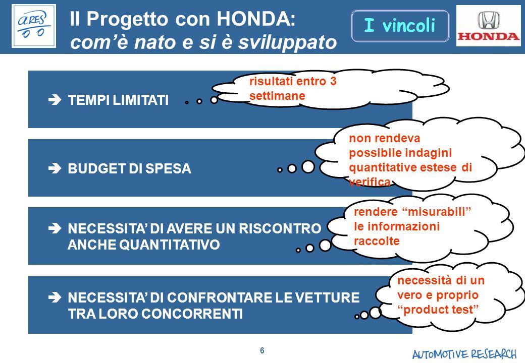 Il Progetto con HONDA: com'è nato e si è sviluppato
