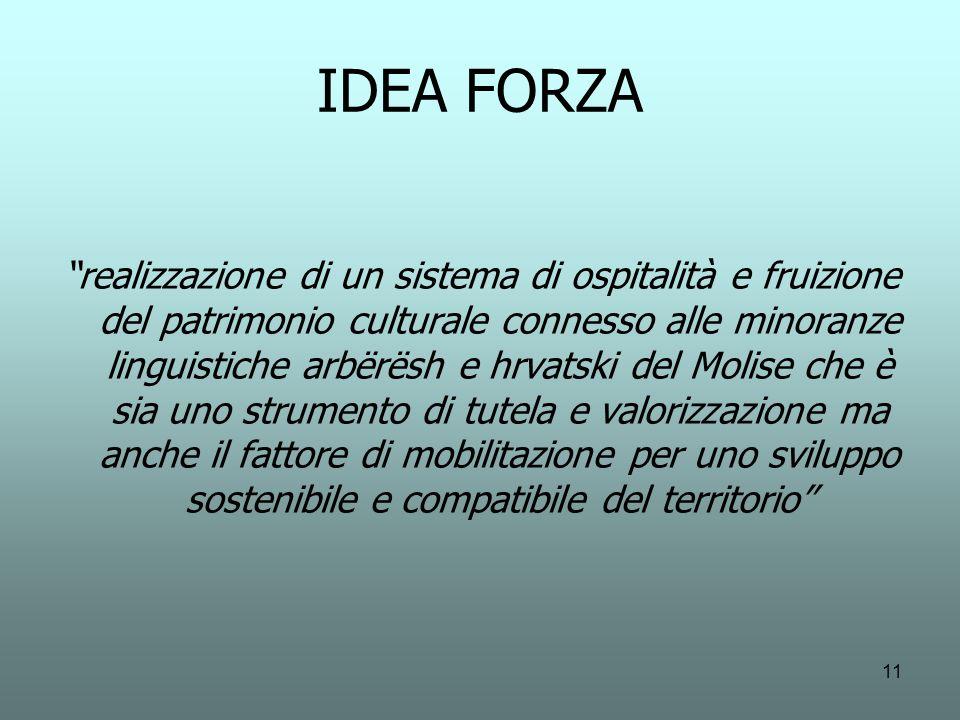 IDEA FORZA