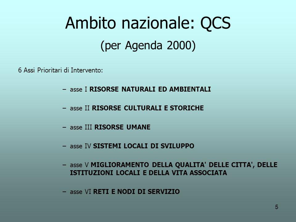 Ambito nazionale: QCS (per Agenda 2000)