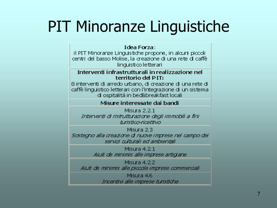 PIT Minoranze Linguistiche