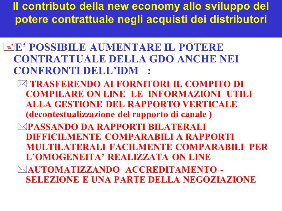 Il contributo della new economy allo sviluppo del potere contrattuale negli acquisti dei distributori