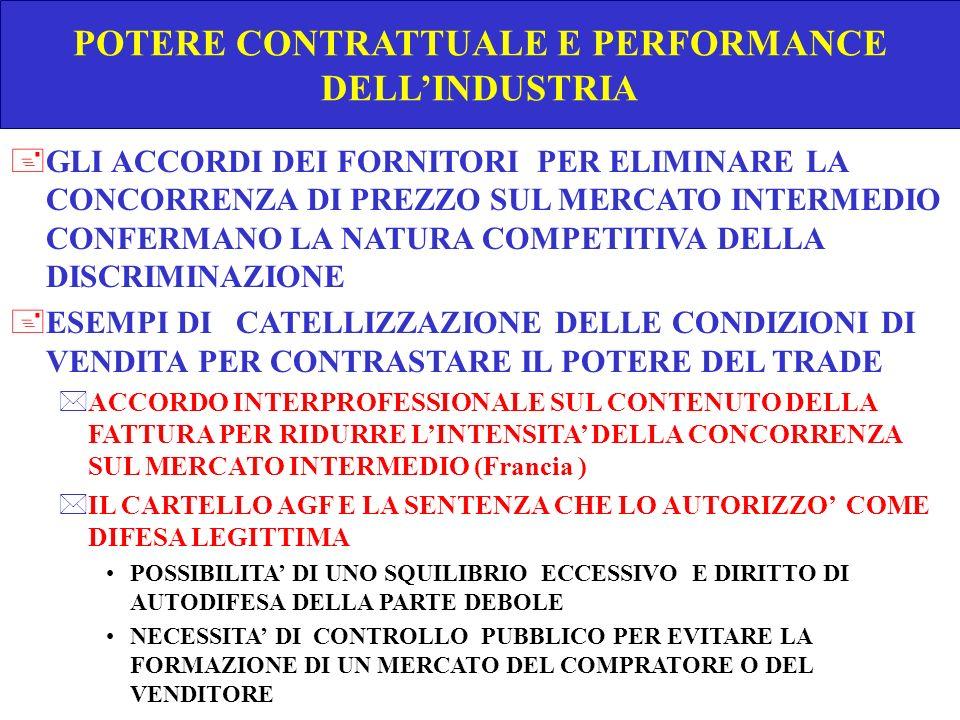 POTERE CONTRATTUALE E PERFORMANCE DELL'INDUSTRIA