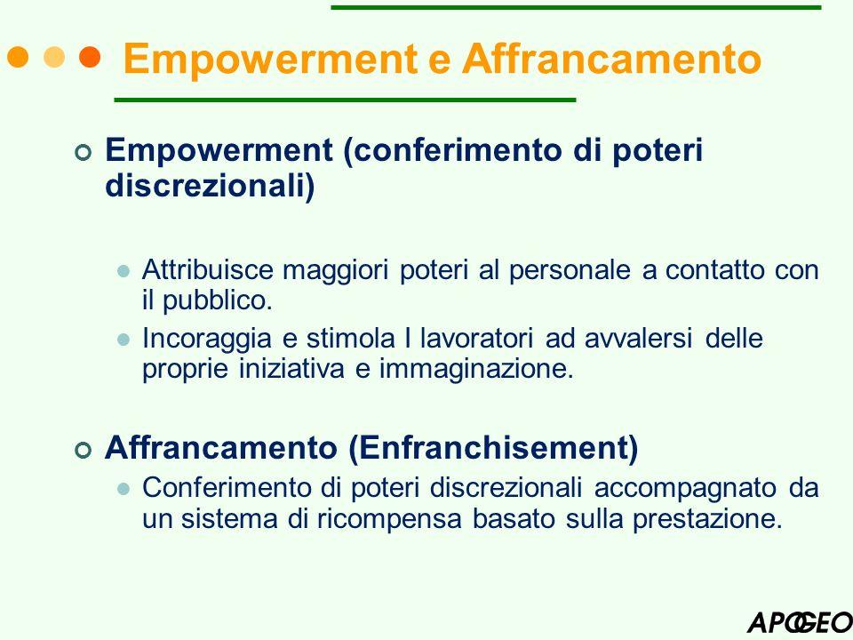 Empowerment e Affrancamento
