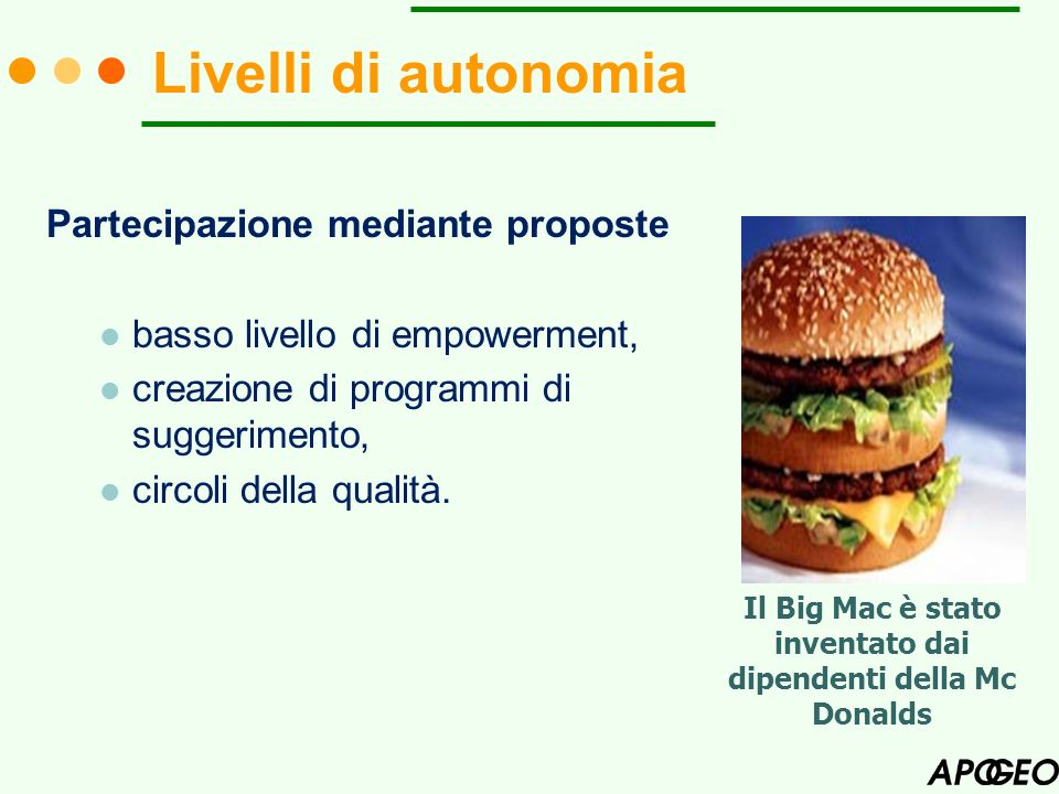 Il Big Mac è stato inventato dai dipendenti della Mc Donalds