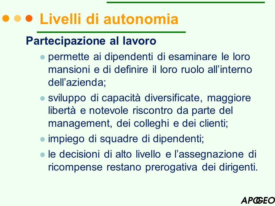 Livelli di autonomia Partecipazione al lavoro