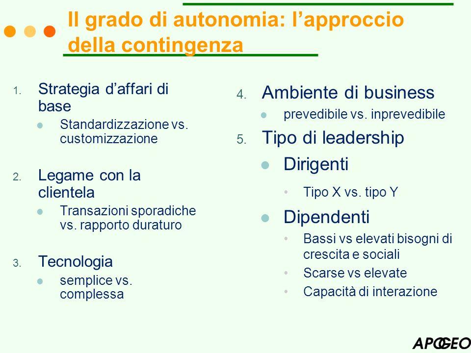 Il grado di autonomia: l'approccio della contingenza