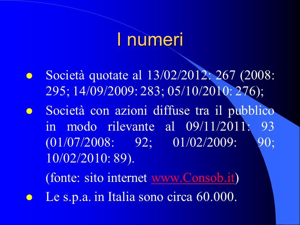 I numeri Società quotate al 13/02/2012: 267 (2008: 295; 14/09/2009: 283; 05/10/2010: 276);