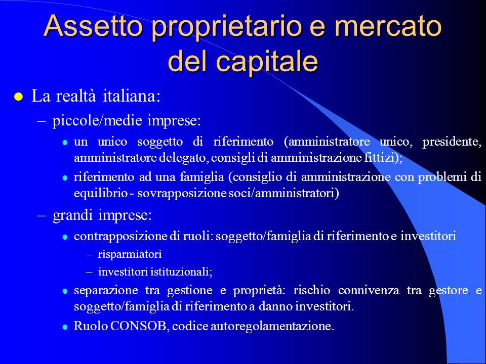 Assetto proprietario e mercato del capitale