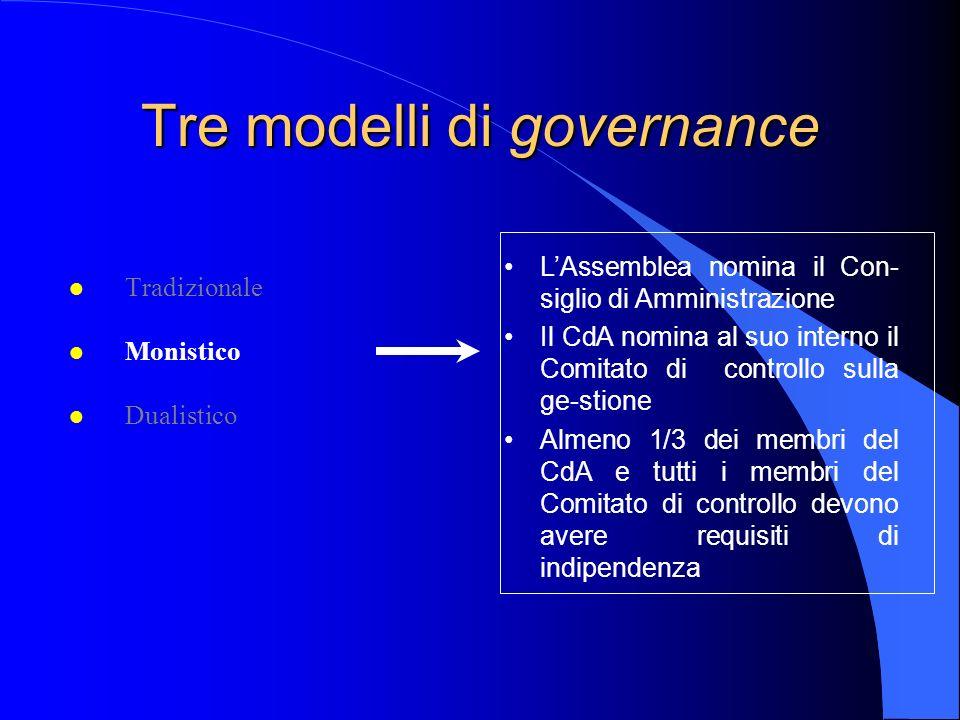 Tre modelli di governance