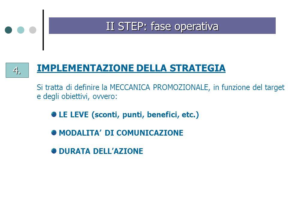 II STEP: fase operativa