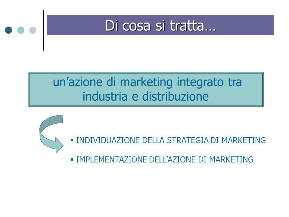 un'azione di marketing integrato tra industria e distribuzione