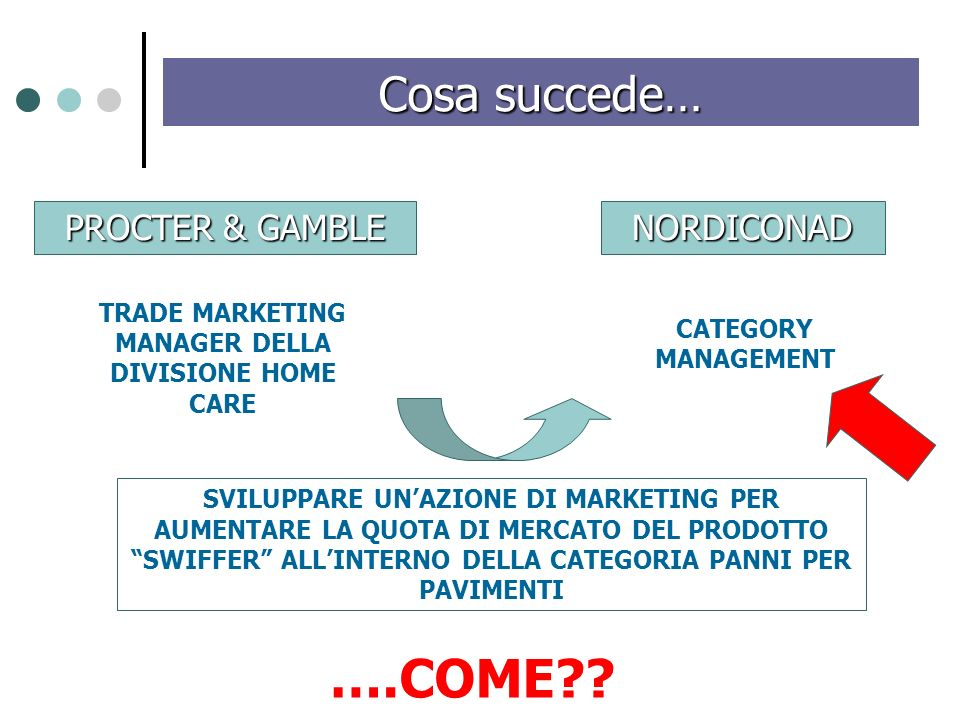 TRADE MARKETING MANAGER DELLA DIVISIONE HOME CARE