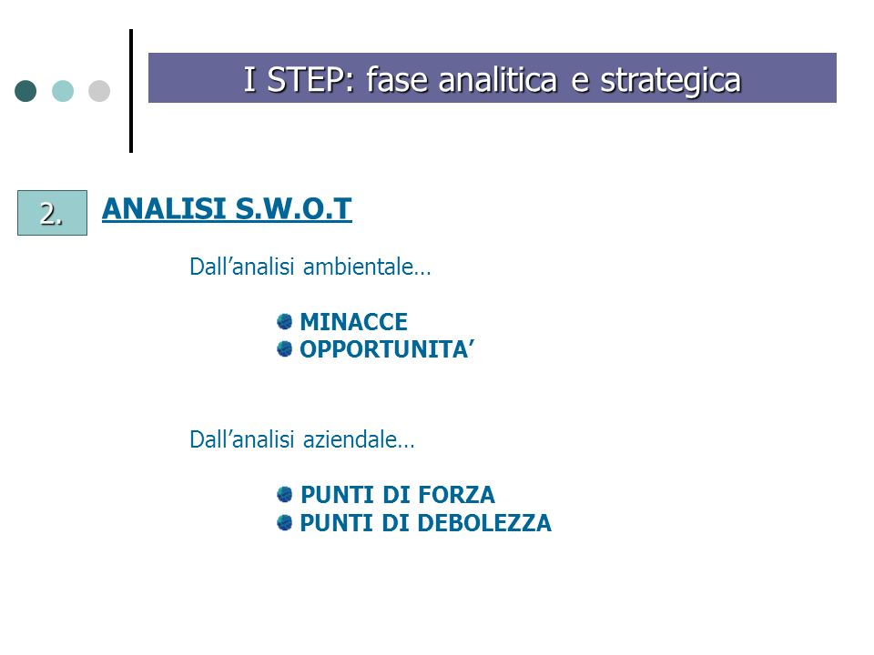 I STEP: fase analitica e strategica